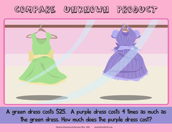 Compare Unknown Product - Dress