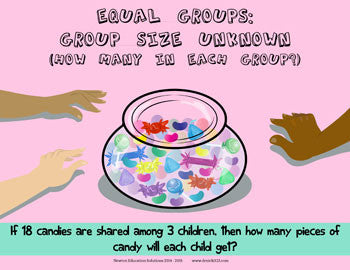 Equal Groups: Group Size Unknown - Candy