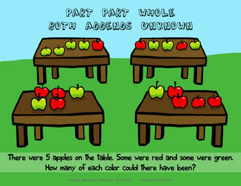 Part Part Whole Both Addends Unknown - Apples