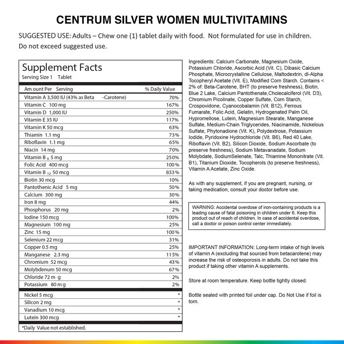 Centrum Silver Women (200 Count) Complete Multivitamin / Multimineral Supplement Tablet, Vitamin D3, Calcium, B Vitamins, Age 50+