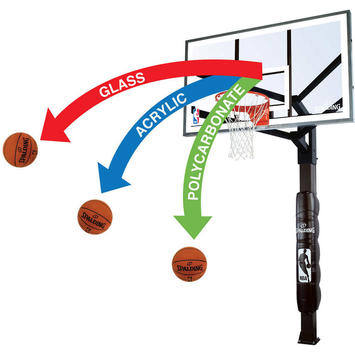 "Spalding 60"" In-ground Glass Basketball System"