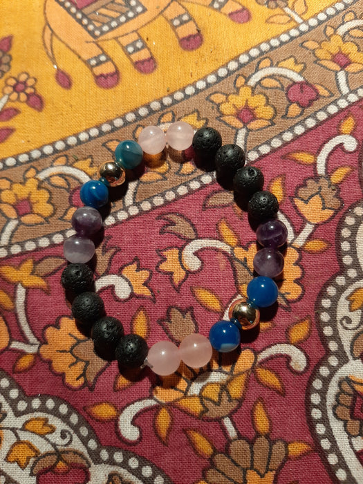Crystal Bracelets for specific purposes