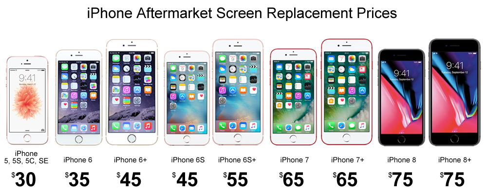 iPhone Screen Prices
