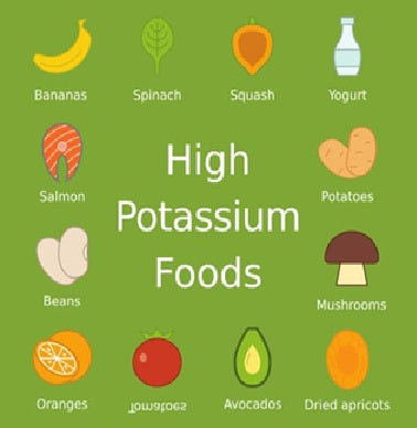 THE IMPORTANCE OF POTASSIUM IS HIGHLY UNDERESTIMATED