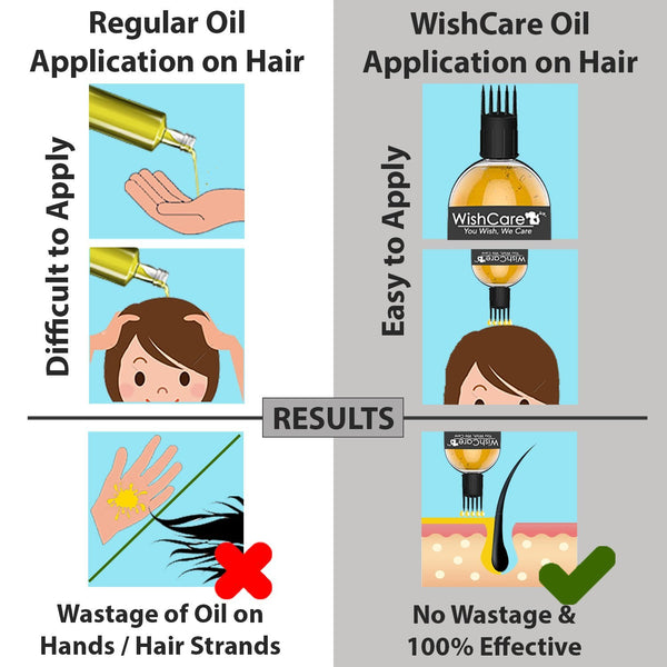 Cold Pressed Jojoba Oil - Premium Quality - 100ml - WishCare