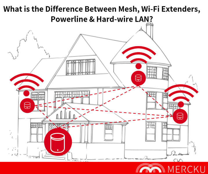 What is the Difference Between Mesh, Wi-Fi Extenders, Powerline & Hard-wire LAN?