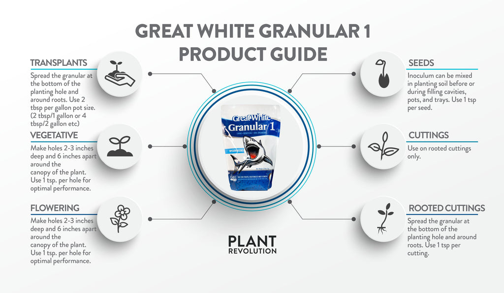 great white granular 1 product guide