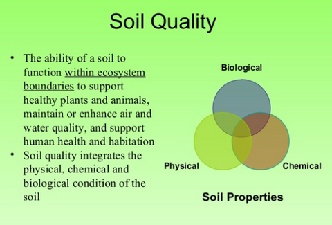 #7- Defining Soil Quality