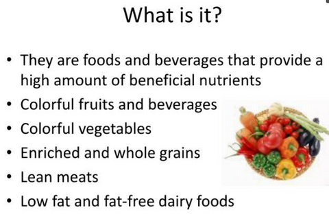 #9 - What Are Nutrient-Dense Foods