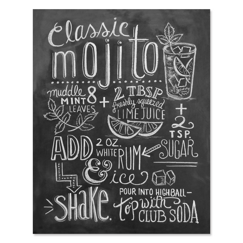 Mojito Recipe - Print & Canvas