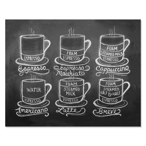 Guide To Coffee Drinks - Print