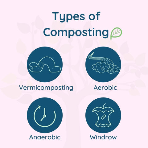 How Does Composting Work?