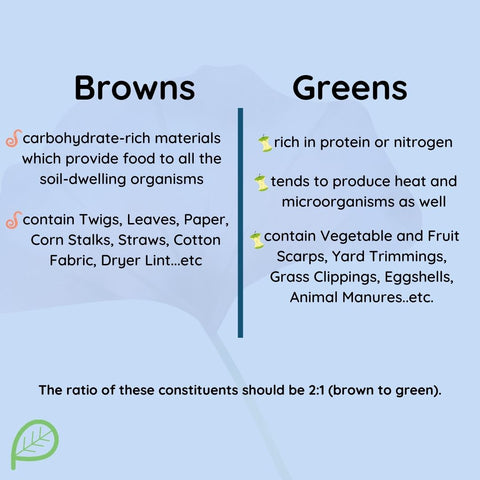 The Browns and Greens