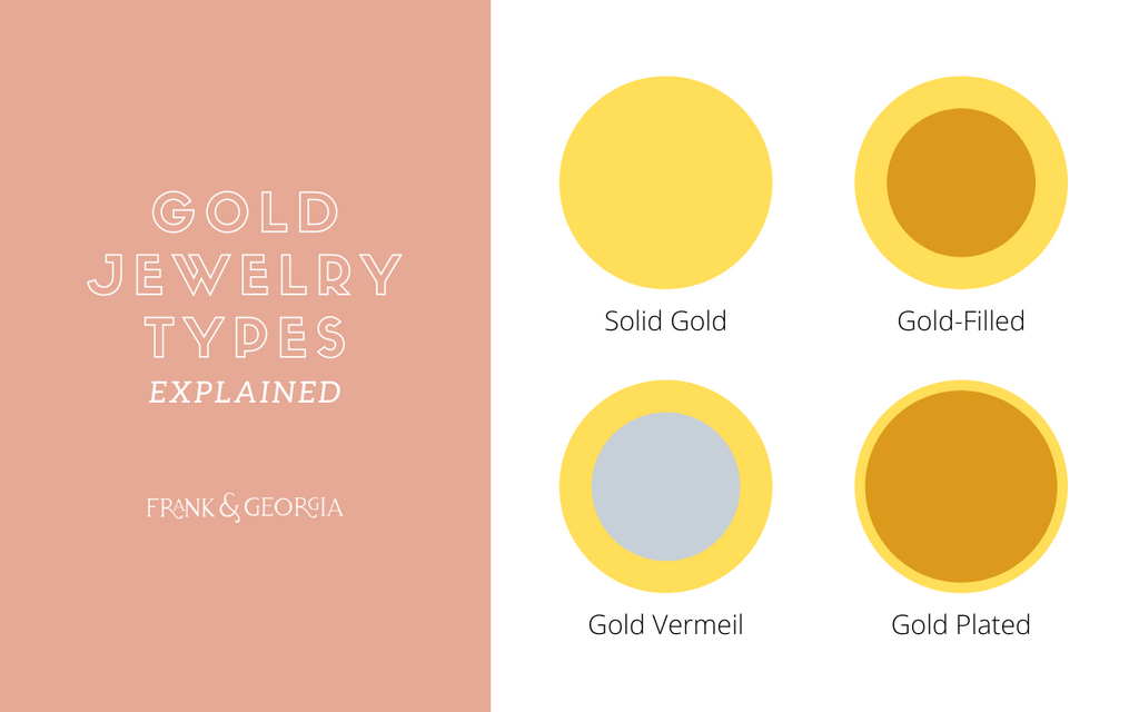 Gold Jewelry Types Explained