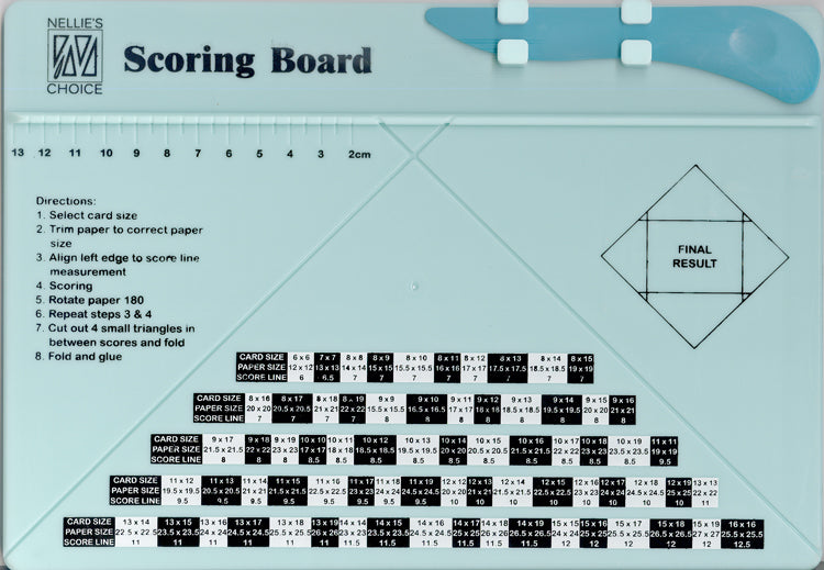 Nellie's Scoring Board