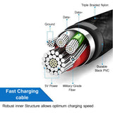 Monitor Type C USB Cable Fast Charger 1.5 Mtr Black