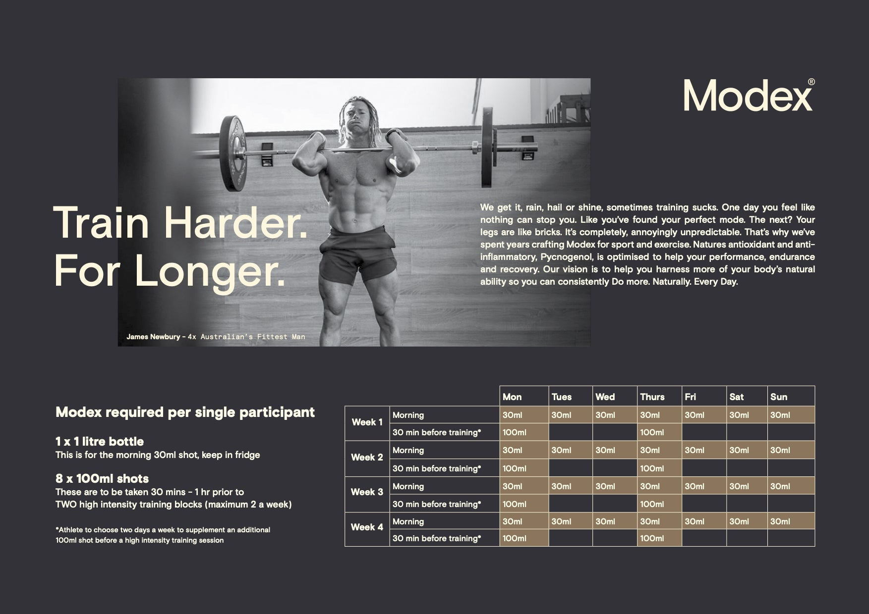 Modex 4 week training program