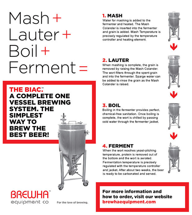 The simplest way to brew the best beer