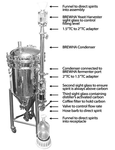 Alcohol purification assembly