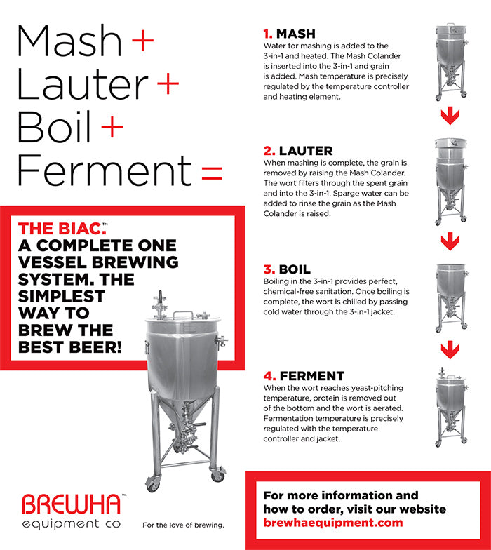 All in one complete beer brew system equipment