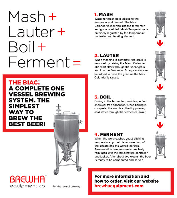 how to brew beer summary