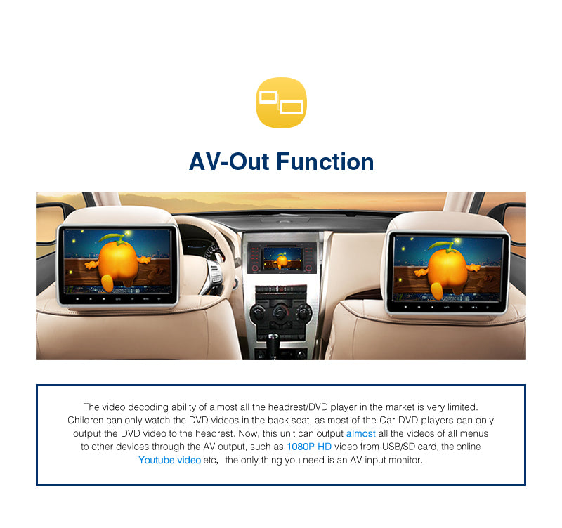 Android Car Radio with AV output