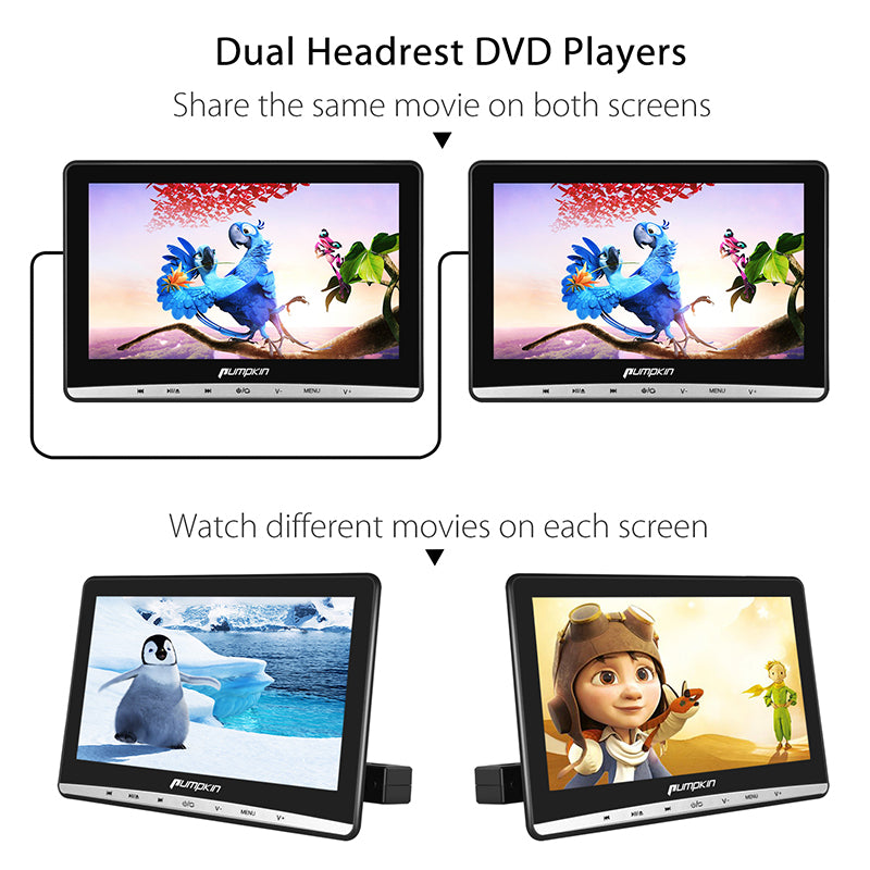 Pumpkin Dual Headrest DVD Player 10.1 Inch Ultra-thin HD Display For Kids With Wired Headphones And Region Free