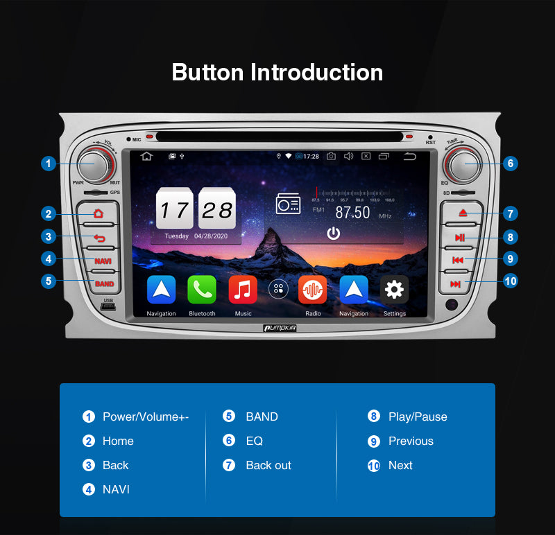 Ford Focus head unit
