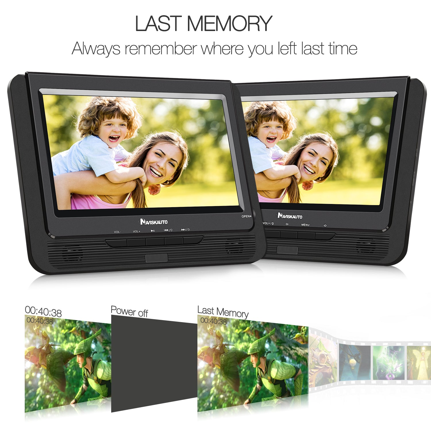Dual Screen DVD Player for kids
