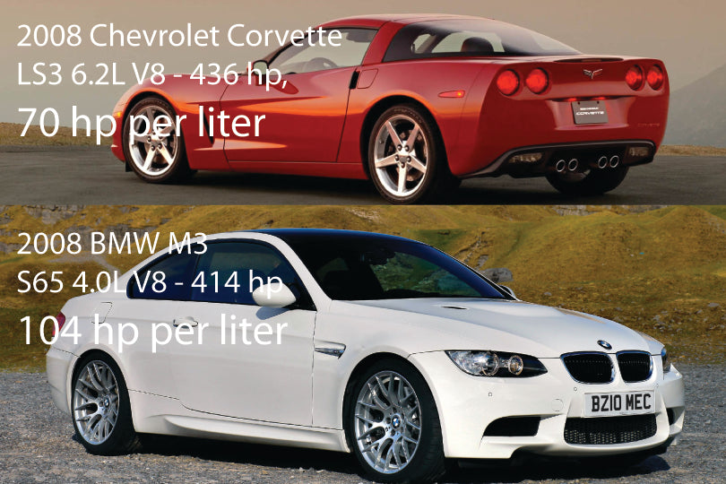 Why American V8's Make Low Power for Their Size - Red Eye Garage