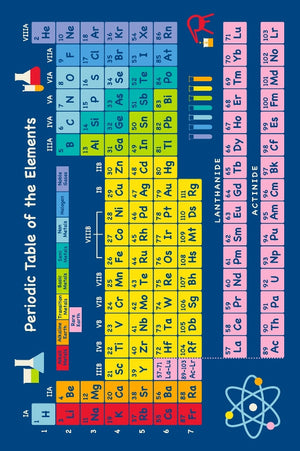 Fun Time Table of Elements