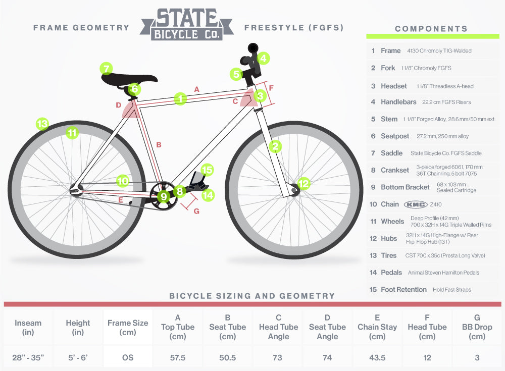 The Simpsons X State Bicycle Co. - Springfield Character Wrap Bike ...