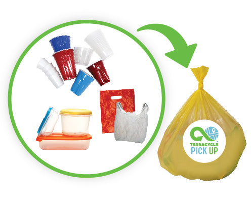 All Plastics Recycling