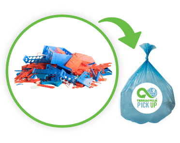3D Printing Materials Recycling