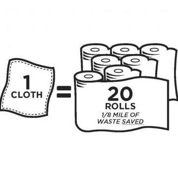 graphic showing how 1 cloth is equal to 20 rolls of paper towel used. 1/8 mile of waste saved