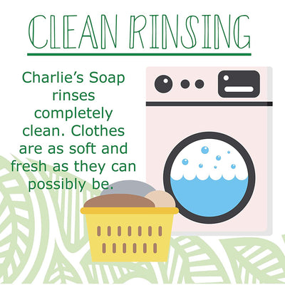 graphic of washer machine and yellow laundry basket with text. Charlies Soap rinses completely clean. Clothes are as soft and fresh as they can possibly be.