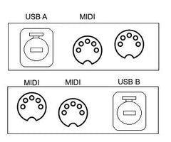 USB ( Type A Type B)Plus 2 MIDI Patchbay Junction Box