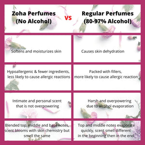 Amber Bloom (No Alcohol) Perfume Oil Mist by Zoha Fragrances