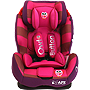 iSafe-Carseat-Group1-2-3