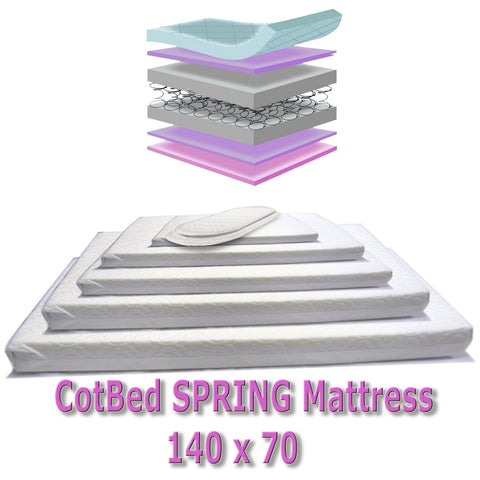 New Sale Cot Bed Spring Mattress To Fit  V&m Cotbed 140 X 70 Cm
