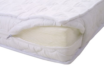 Baby Cot Bed Spring Mattress Cotbed Size: 139 x 69 x 14 cm.