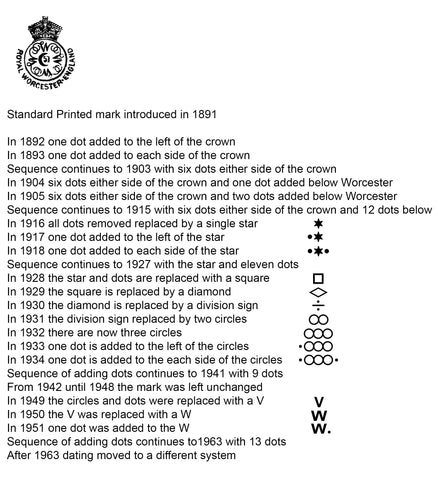 royal worcester date codes