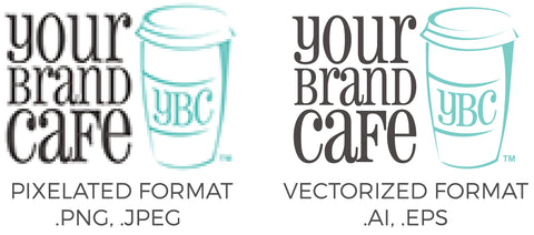 Paper Cup Printing | Printing on Paper Cups | Your Brand Cafe
