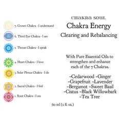 Chakra Energy Natural Essential Oil Perfume
