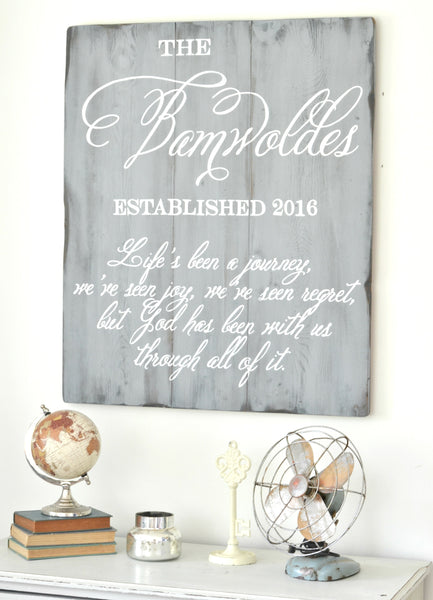 Family Sign by Aimee Weaver Designs