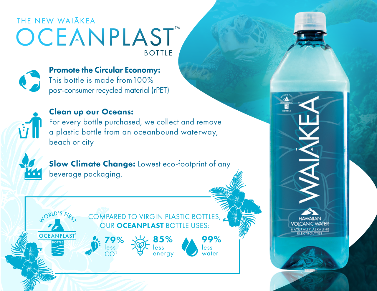 image with large bottle on right side. Text reading in bullet points - promote circular economy, clean up our ocean, slow climate change