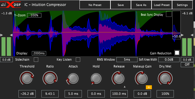 IC- Intuition Compressor