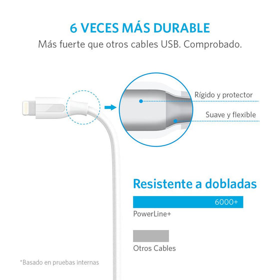 Cable USB PowerLine+ Lightning 0.9m Blanco