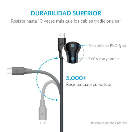 Cable PowerLine Micro USB 1.8m Gris