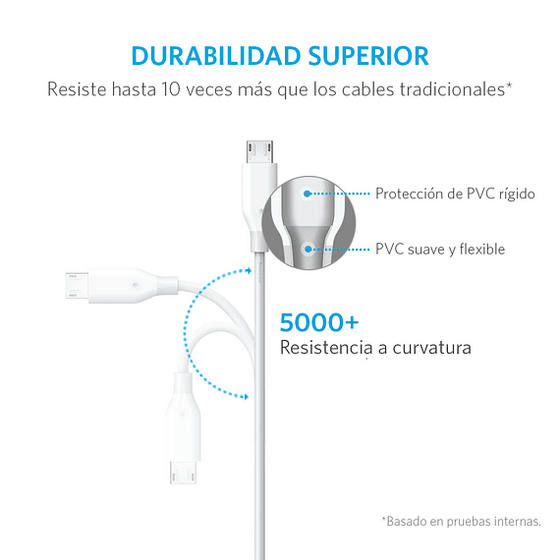 Cable PowerLine Micro USB 1.8m Blanco